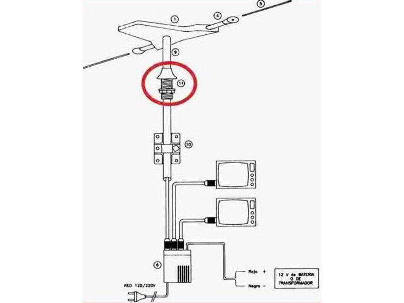 cruza cascos antena mk - tienda on-line camping